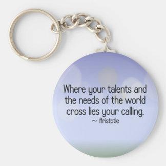 Find your calling basic round button keychain