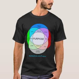 Find your Purpose Venn Diagram T-Shirt