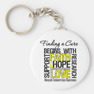Finding a Cure For Endometriosis Keychain