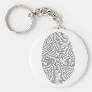 fingerprint2 llaveros personalizados