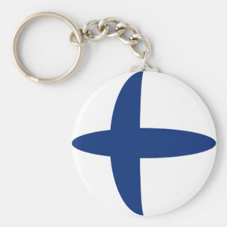 Finland Fisheye Flag Keychain