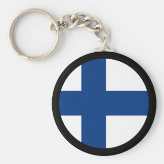 Finland Flags Keychain
