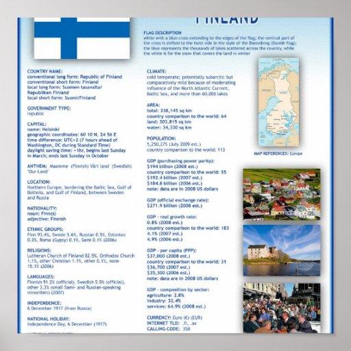 Finland Print