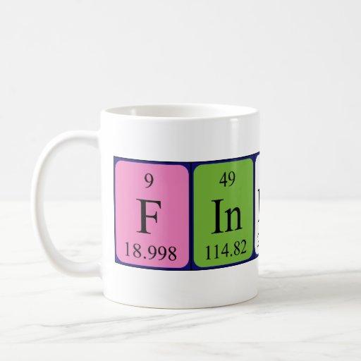 Finnegan periodic table name mug