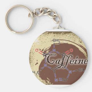 Fino caf formula llaveros