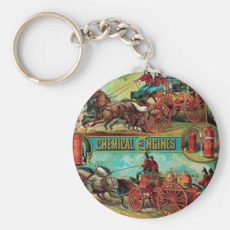 Fire Extinguisher MFG Co. Keychain