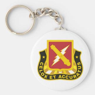 Fires Battalion, 5th Brigade Combat Team, 1st Armo Basic Round Button Keychain