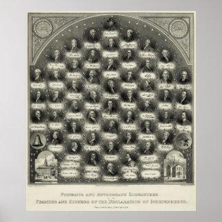 Firmas de los retratos de la Declaración de Indepe Impresiones