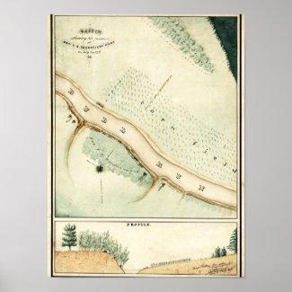 First Battle of Bull Run - Civil War Panoramic 6 Poster