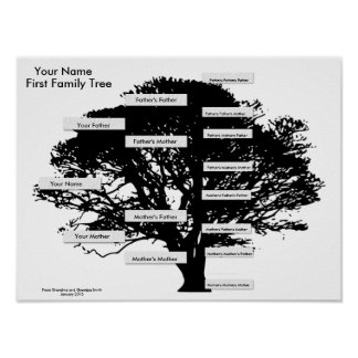 First Family Tree - Simple to Great Grandparents Poster