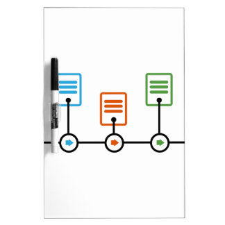 Fiscal Year Timeline Chart Dry-Erase Board