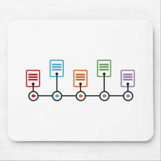 Fiscal Year Timeline Chart Mouse Pad