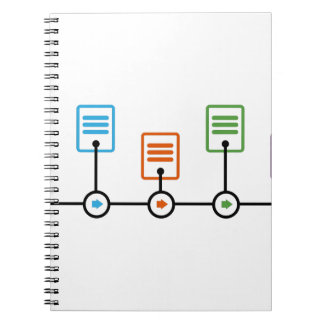 Fiscal Year Timeline Chart Notebook