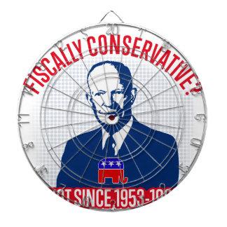 Fiscally Conservative Dart Board