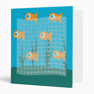 Fish Background with Multiplication Table Binders