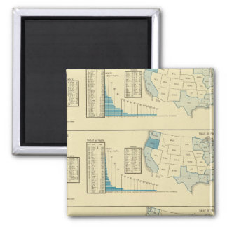 Fisheries 2 Inch Square Magnet