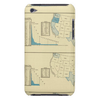 Fisheries iPod Touch Covers