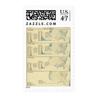 Fisheries Postage Stamp