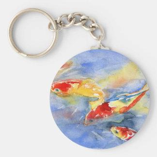 fishiesinwater2.jpg basic round button keychain