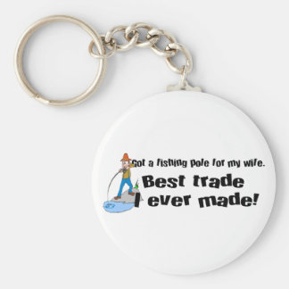 Fishing T-shirts and gifts. Keychain