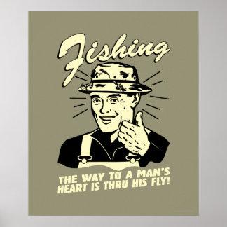 Fishing: Thru His Fly Poster