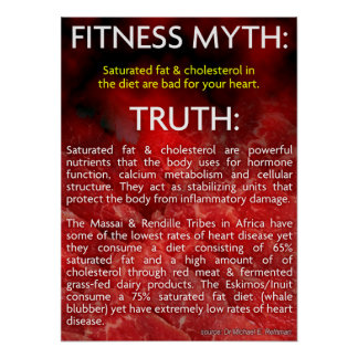 Fitness Myth - Saturated Fats and Cholesterol Poster