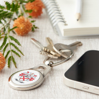 Fitzgerald Coat of Arms Keychain