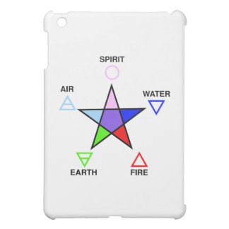 Five_elements_and_pentagram