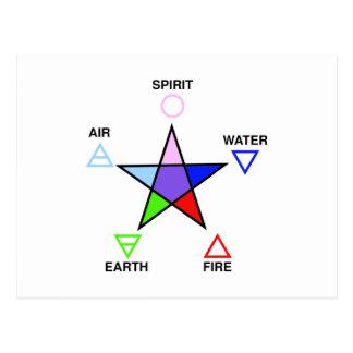 Five_elements_and_pentagram Postcard