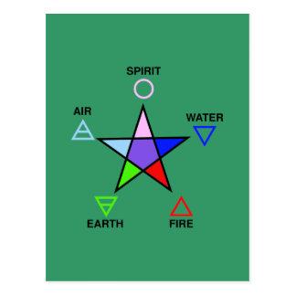 Five Elements and Pentagram Postcard