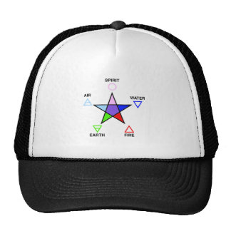 Five_elements_and_pentagram Trucker Hat