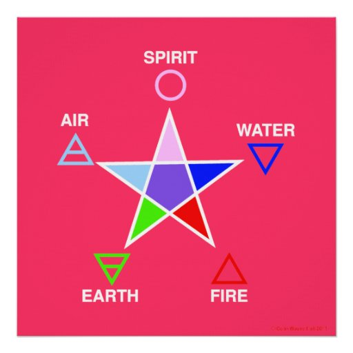 Five Elements Canvas Print Huge 3 1/2 ft by 3 1/2