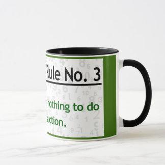 Fixed Assets and Liposuction Mug