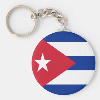 Flag of Cuba Keychain