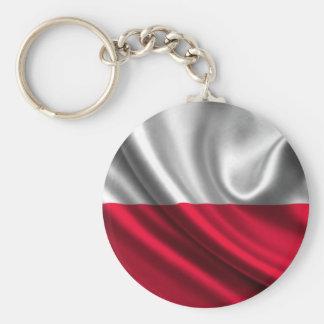 Flag of Poland, Polish Flag Keychains