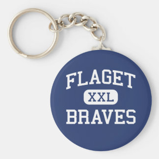 Flaget - Braves - High - Louisville Kentucky Basic Round Button Keychain