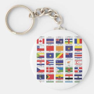 flags2 basic round button keychain
