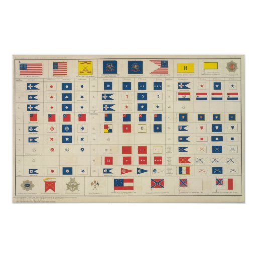 Flags, badges, etc poster