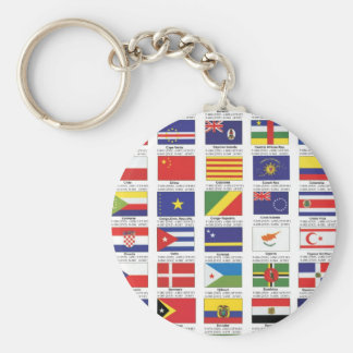 FLAGS FOR ALL BASIC ROUND BUTTON KEYCHAIN