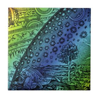 Flammarion Heaven and Earth Engraving Artwork Ceramic Tile