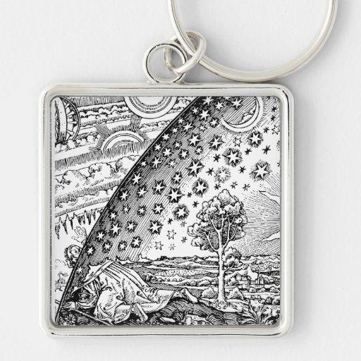 Flammarions Wanderer Keychains