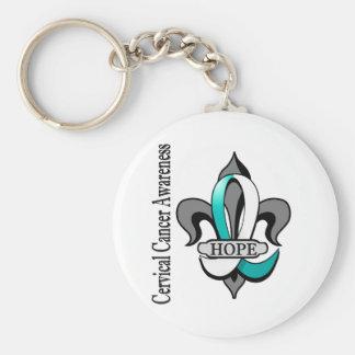 Fleur De Lis Cervical Cancer Hope Basic Round Button Keychain