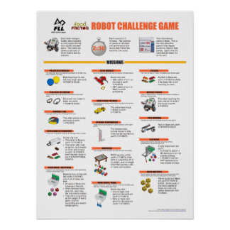 FLL 2011 Food Factor Robot Game Missions Poster