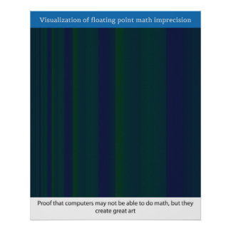 floating-point-error-visualized poster