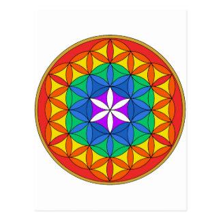 Flor de la vida Chakra5.png Tarjetas Postales