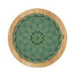 Flor geométrica verde