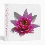 Flor y significado de Lotus