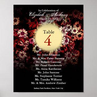 Floral rojo de la impresión de la carta del asient póster