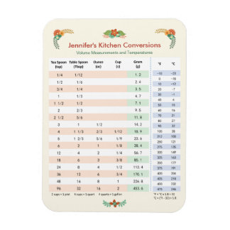 Floral Themed - Kitchen Conversion Chart Magnet