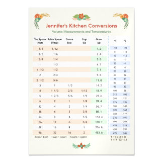 Floral Themed Kitchen Conversion Chart Magnetic Card